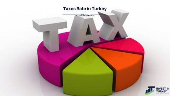Real estate tax rates in Turkey
