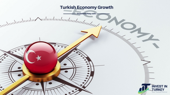 The Turkish Economic data indicate positive growth
